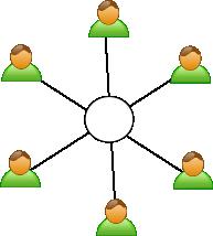 Constraint diagram.